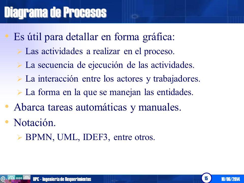 Diagrama de Procesos Es útil para detallar en forma gráfica: