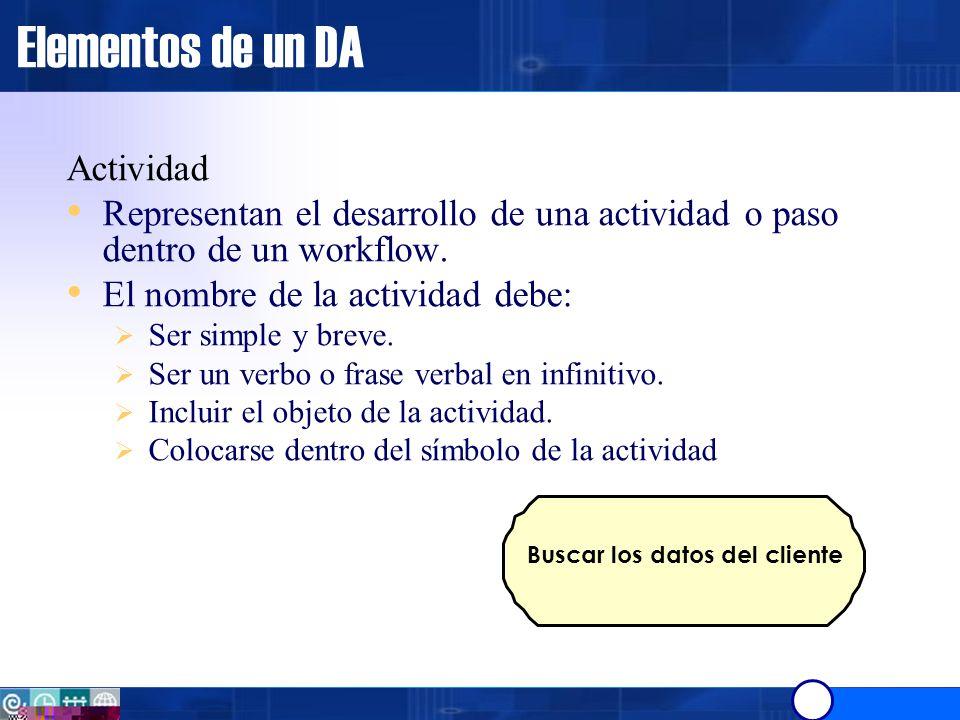 Elementos de un DA Actividad