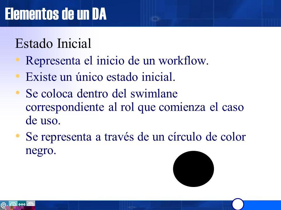 Elementos de un DA Estado Inicial Representa el inicio de un workflow.