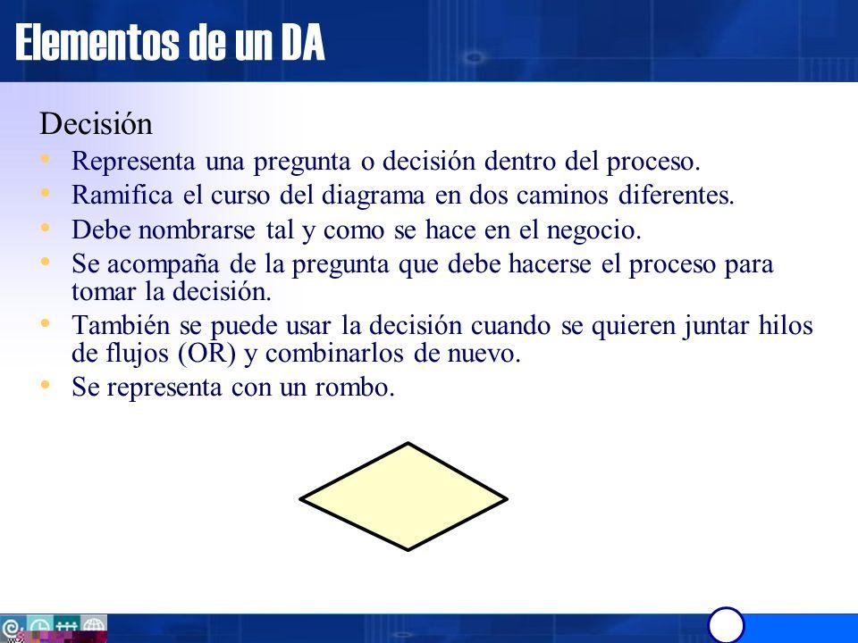 Elementos de un DA Decisión