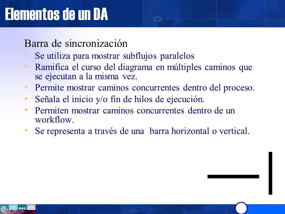 Elementos de un DA Barra de sincronización