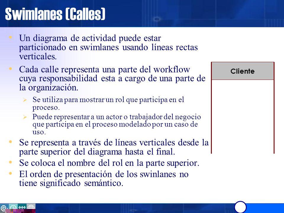 Swimlanes (Calles) Un diagrama de actividad puede estar particionado en swimlanes usando líneas rectas verticales.