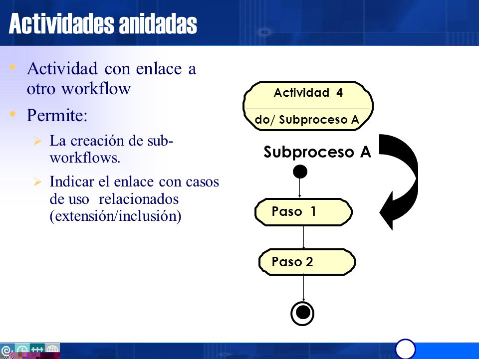 Actividades anidadas Actividad con enlace a otro workflow Permite: