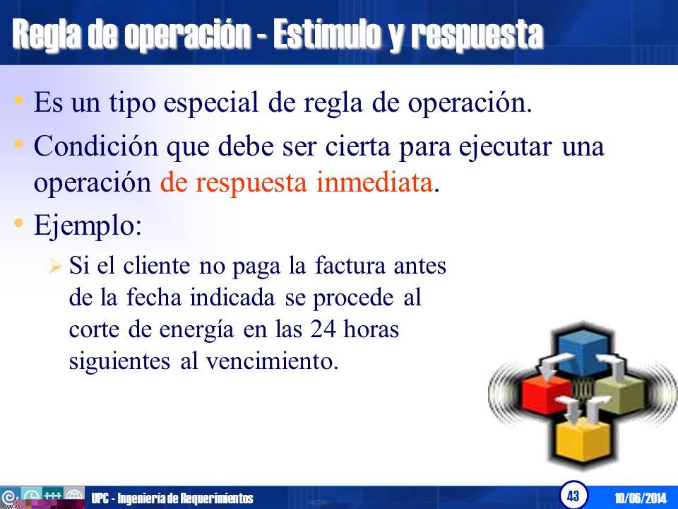 Regla de operación - Estímulo y respuesta