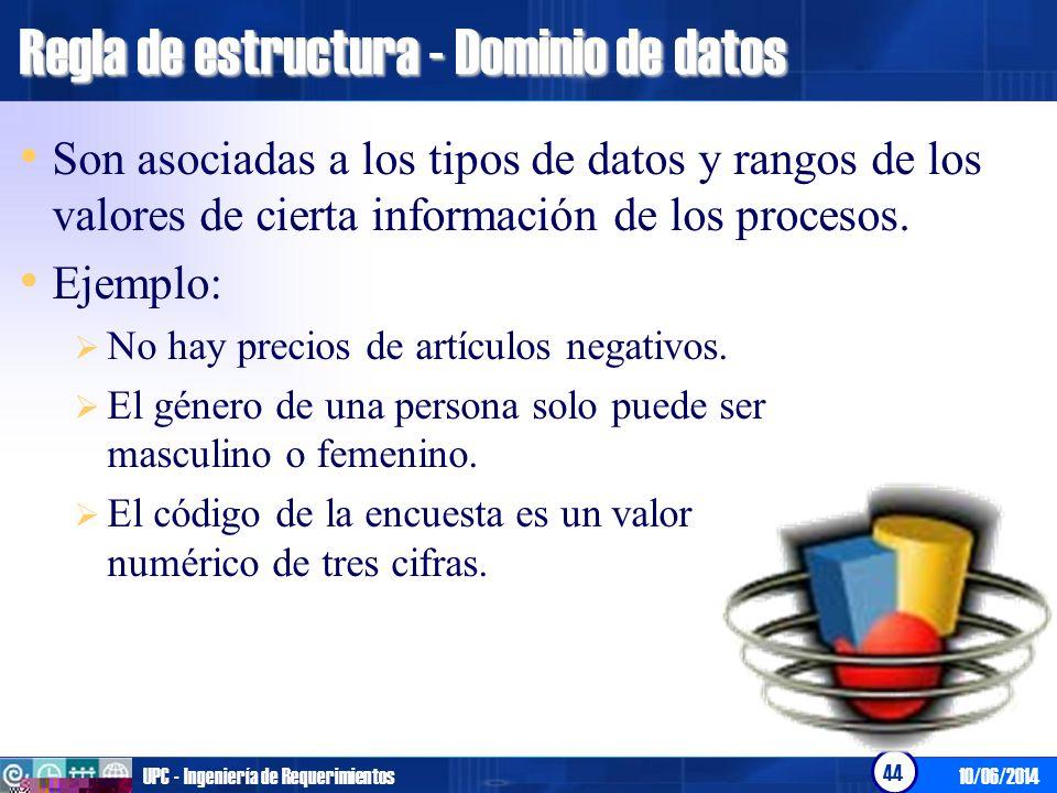Regla de estructura - Dominio de datos