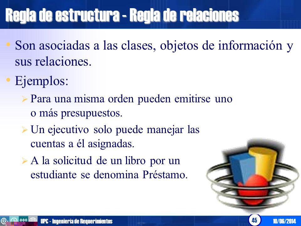 Regla de estructura - Regla de relaciones