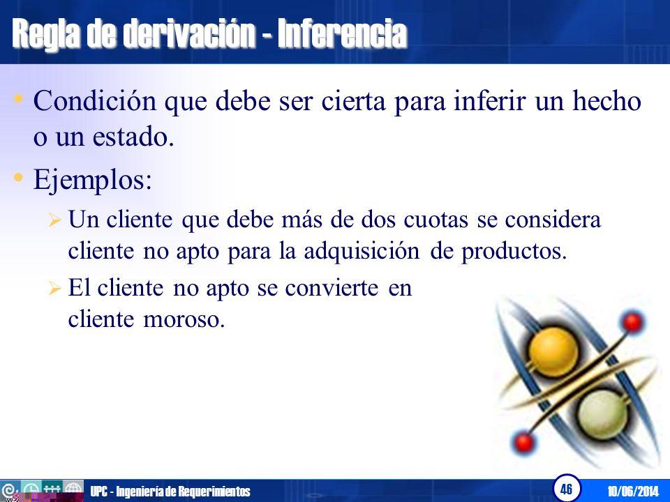 Regla de derivación - Inferencia