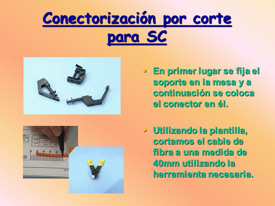 Conectorización por corte para SC