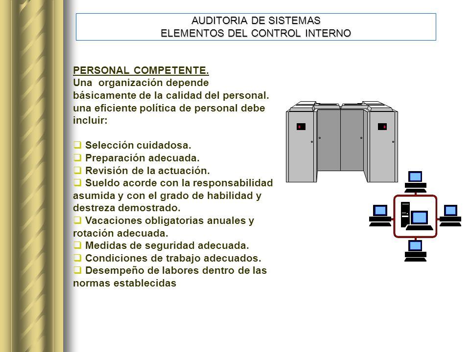 AUDITORIA DE SISTEMAS ELEMENTOS DEL CONTROL INTERNO