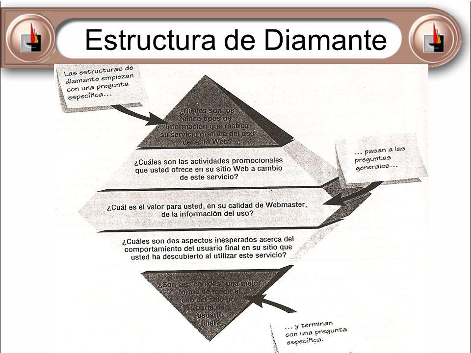 Estructura de Diamante