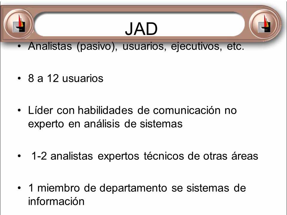 JAD Analistas (pasivo), usuarios, ejecutivos, etc. 8 a 12 usuarios