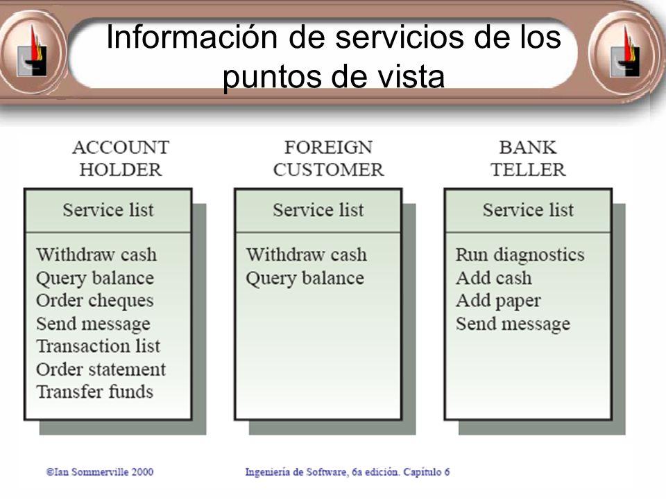 Información de servicios de los puntos de vista