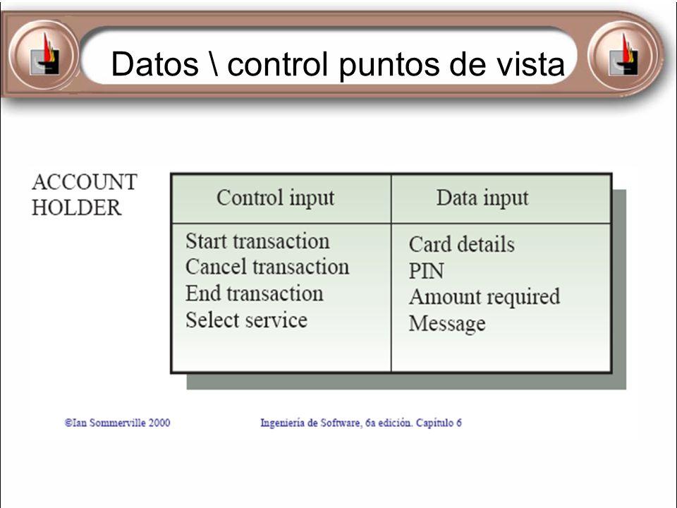 Datos \ control puntos de vista