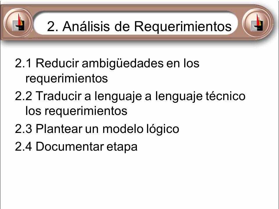 2. Análisis de Requerimientos