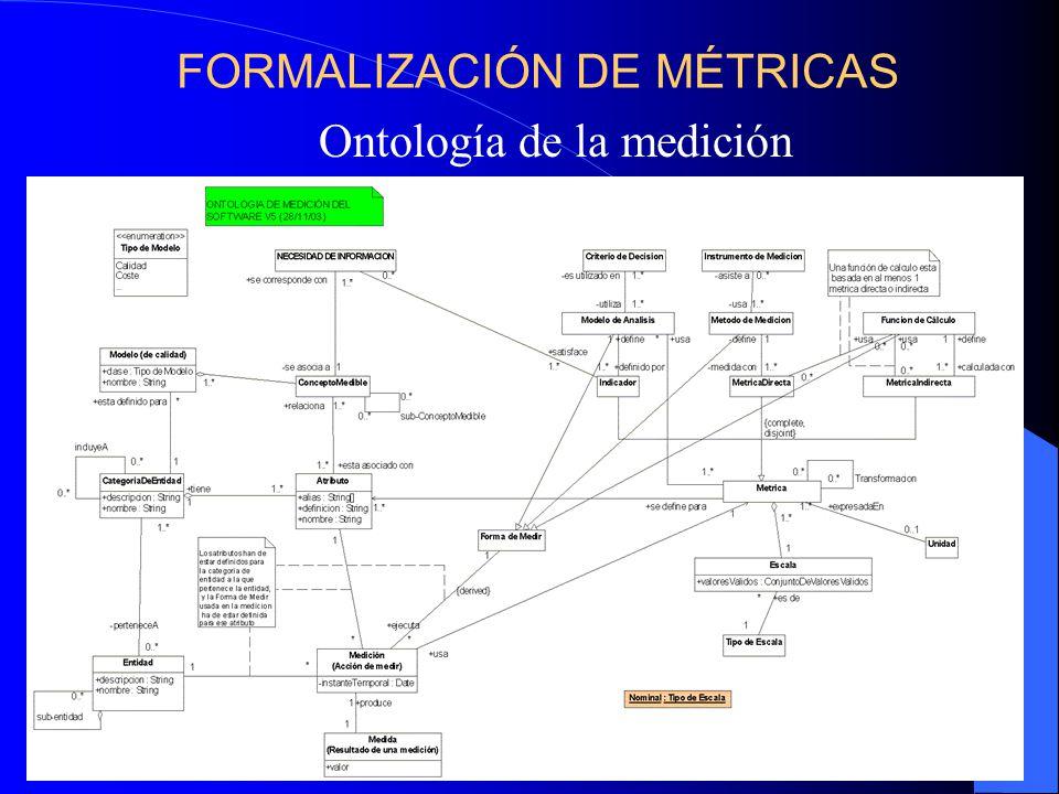 FORMALIZACIÓN DE MÉTRICAS Ontología de la medición