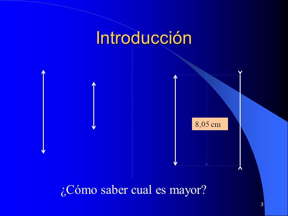 Introducción 8,05 cm ¿Cómo saber cual es mayor