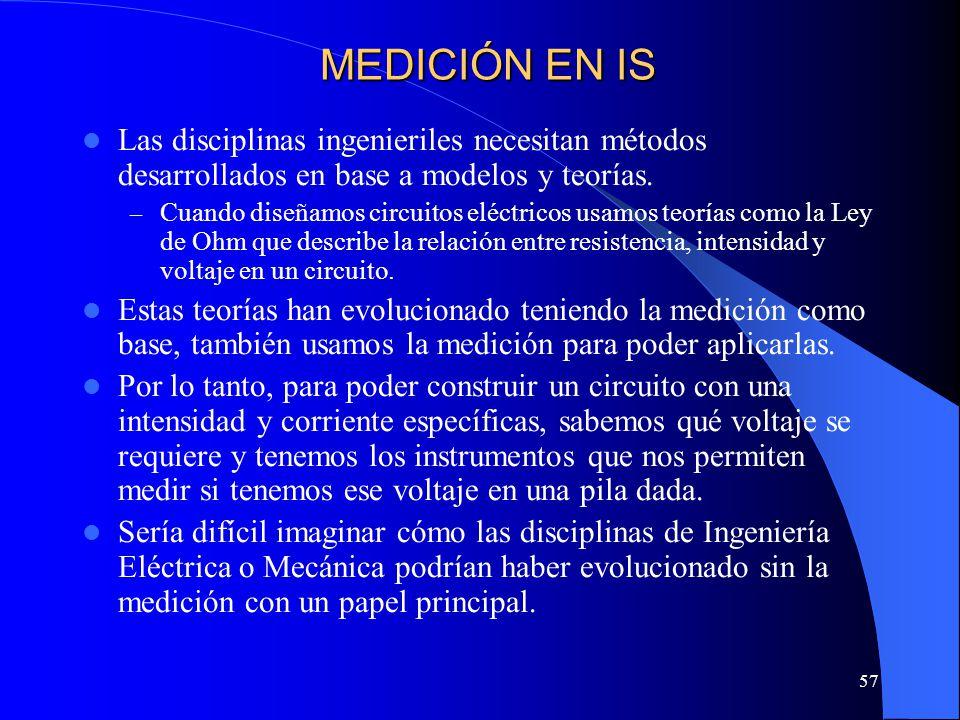 MEDICIÓN EN IS Las disciplinas ingenieriles necesitan métodos desarrollados en base a modelos y teorías.