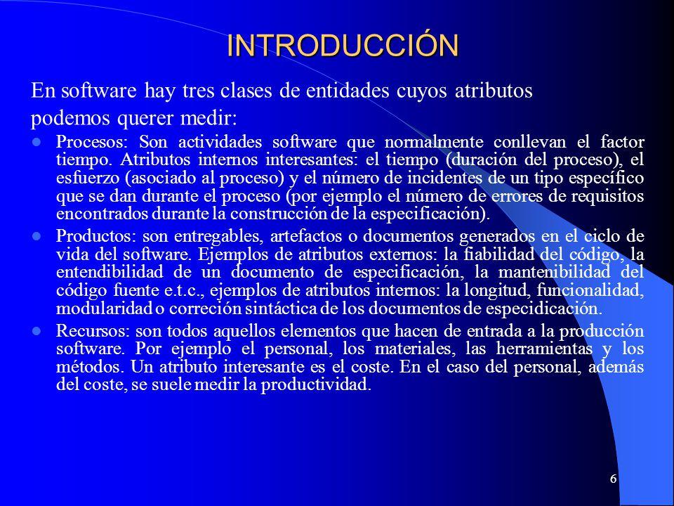 INTRODUCCIÓN En software hay tres clases de entidades cuyos atributos