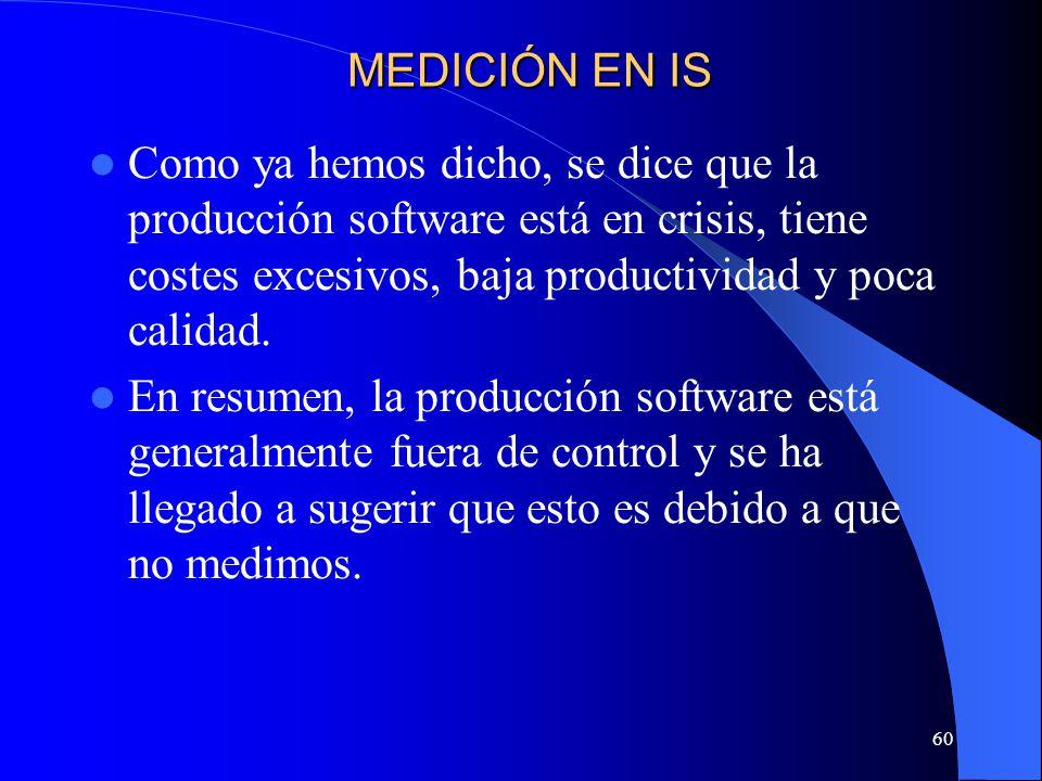 MEDICIÓN EN IS Como ya hemos dicho, se dice que la producción software está en crisis, tiene costes excesivos, baja productividad y poca calidad.