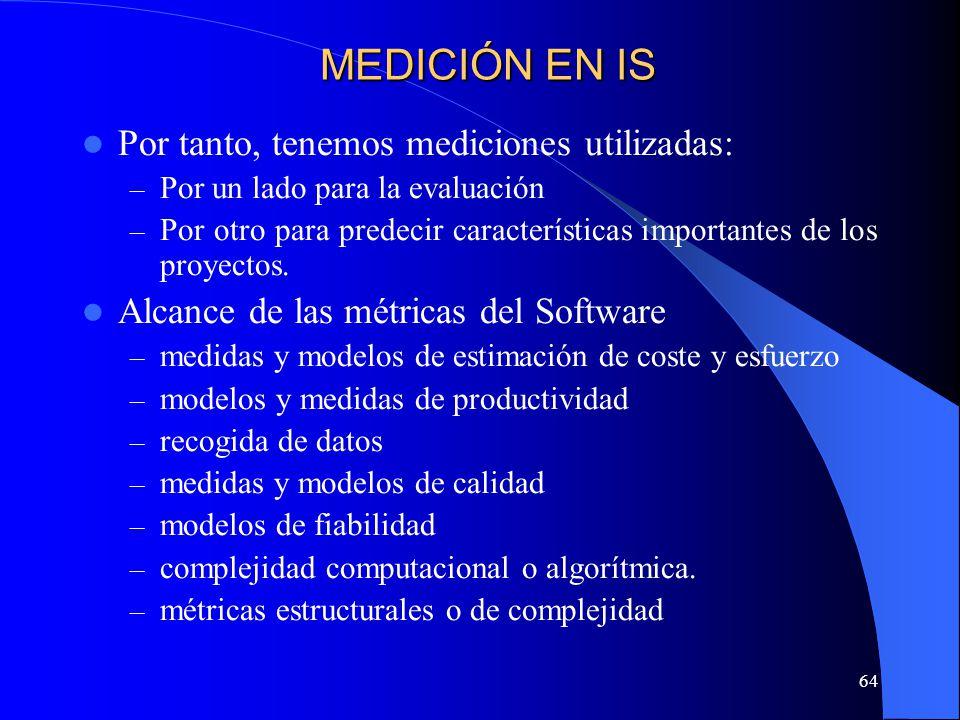 MEDICIÓN EN IS Por tanto, tenemos mediciones utilizadas: