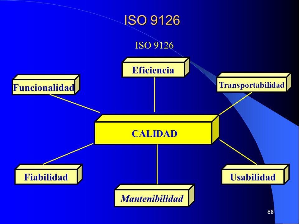 ISO 9126 ISO 9126 Eficiencia Funcionalidad CALIDAD Fiabilidad