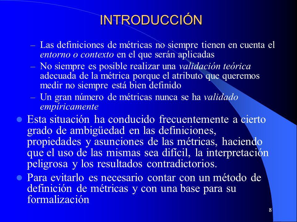 INTRODUCCIÓN Las definiciones de métricas no siempre tienen en cuenta el entorno o contexto en el que serán aplicadas.