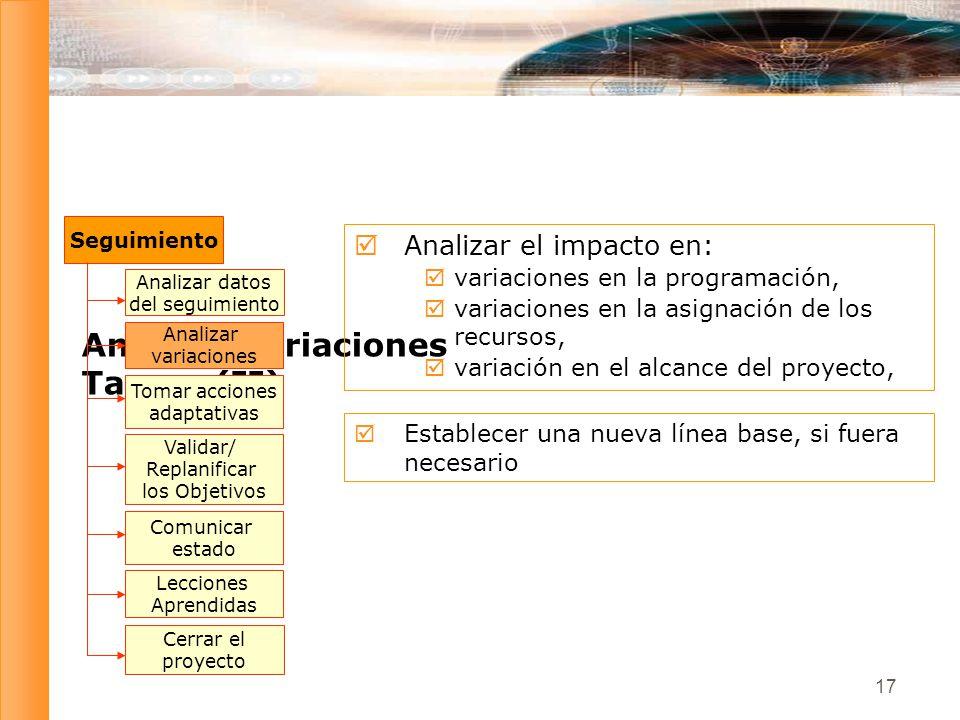 Analizar Variaciones Tareas (II)