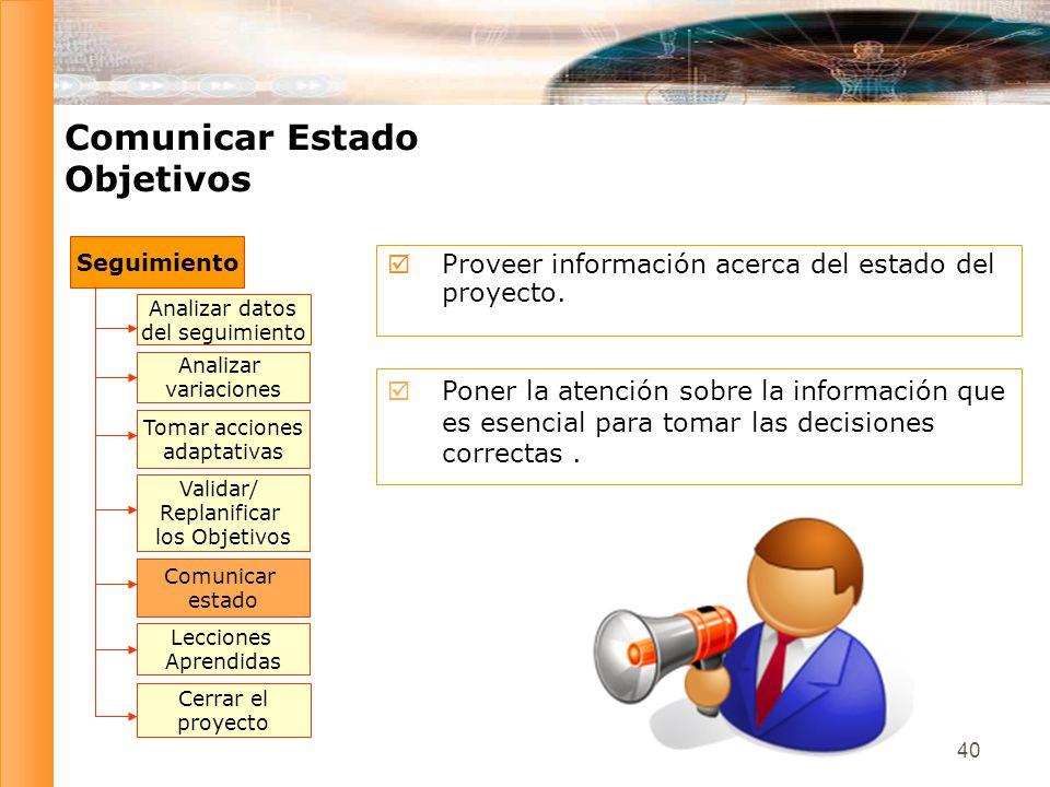 Comunicar Estado Objetivos