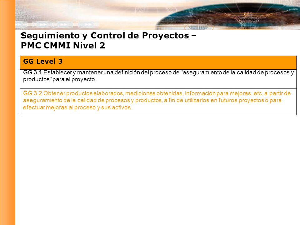 Seguimiento y Control de Proyectos – PMC CMMI Nivel 2