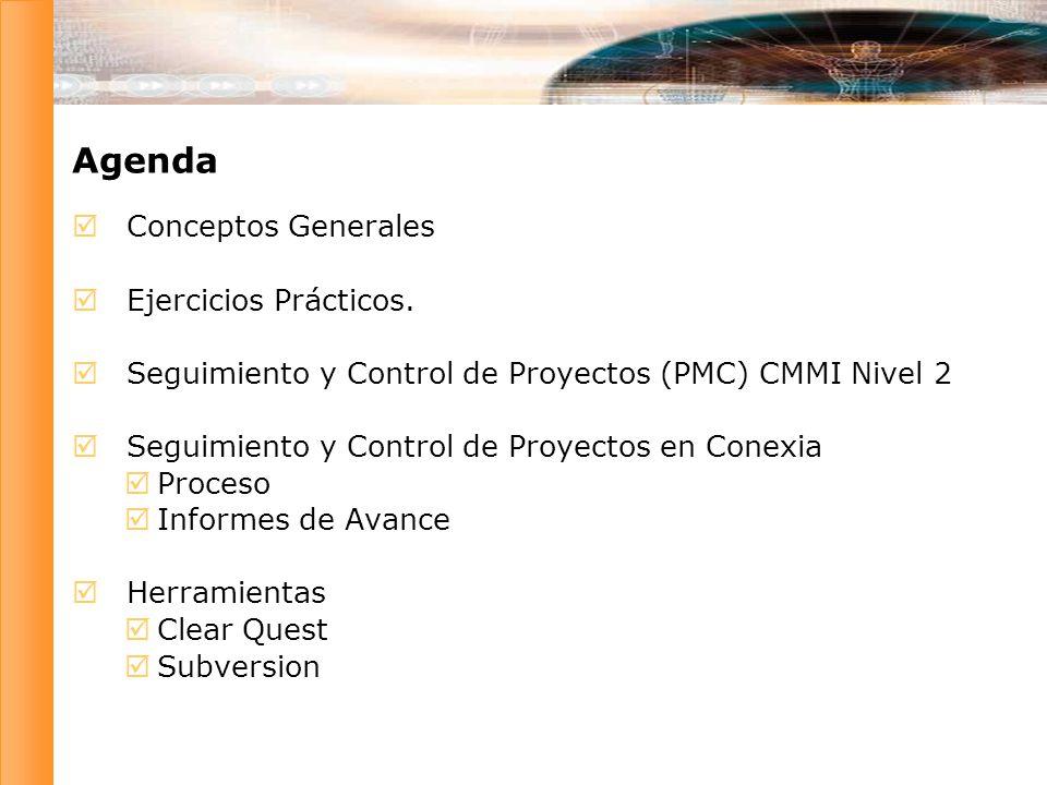 Agenda Conceptos Generales Ejercicios Prácticos.