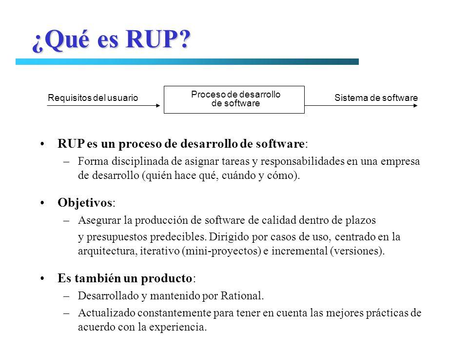 ¿Qué es RUP RUP es un proceso de desarrollo de software: Objetivos: