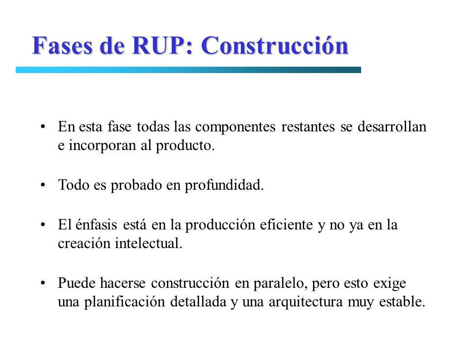 Fases de RUP: Construcción