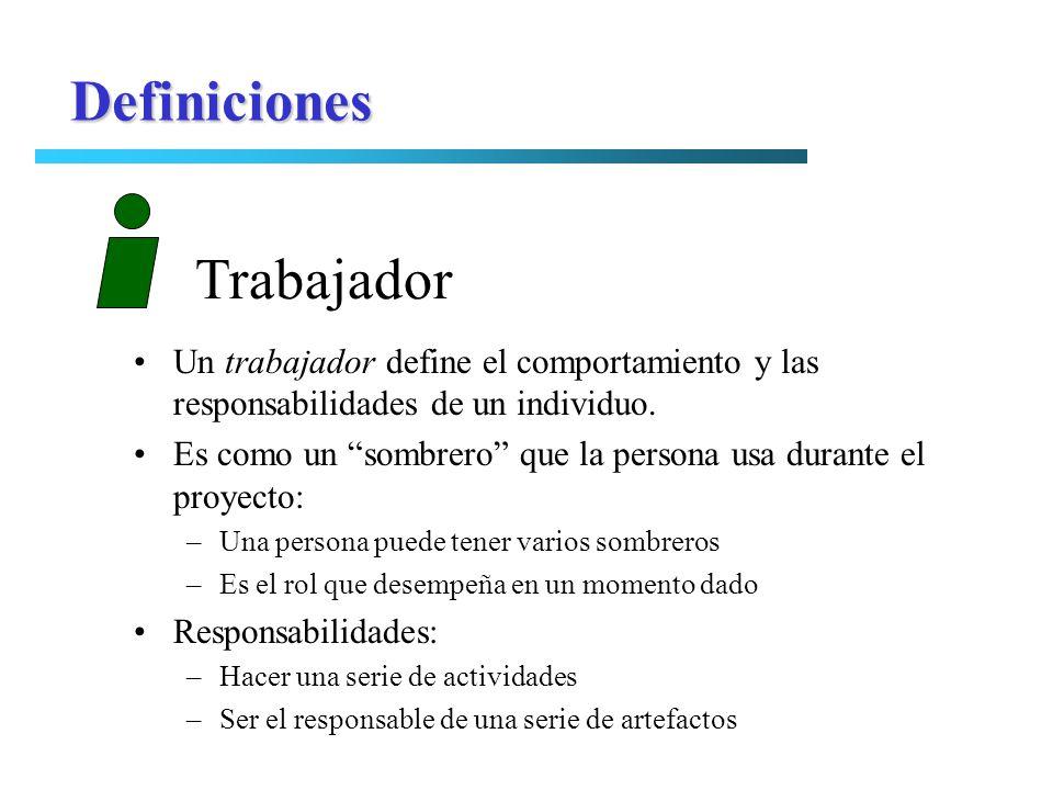 Definiciones Trabajador
