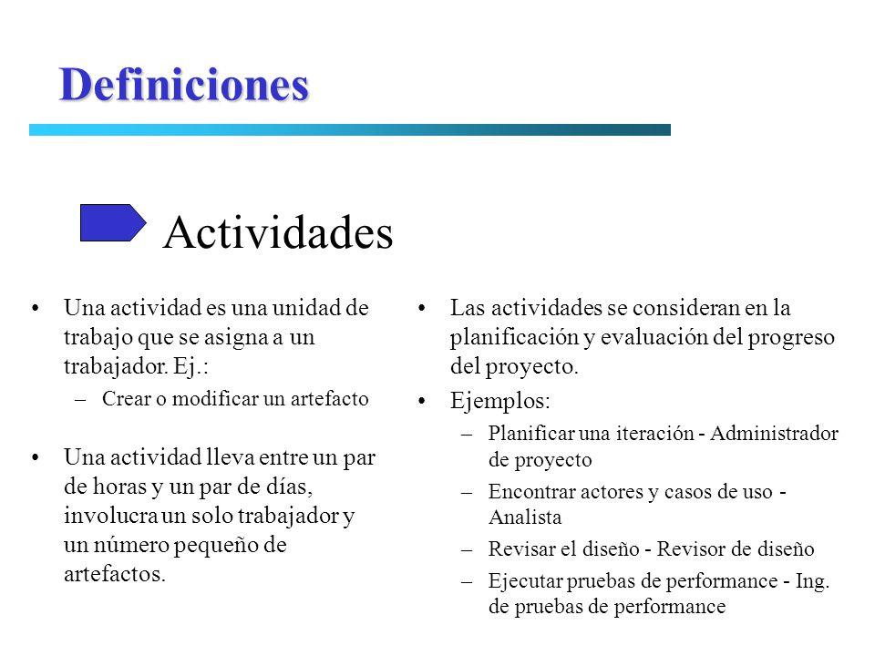 Definiciones Actividades