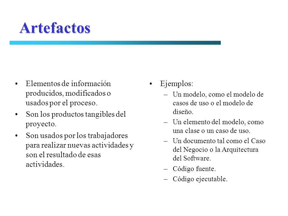 Artefactos Elementos de información producidos, modificados o usados por el proceso. Son los productos tangibles del proyecto.