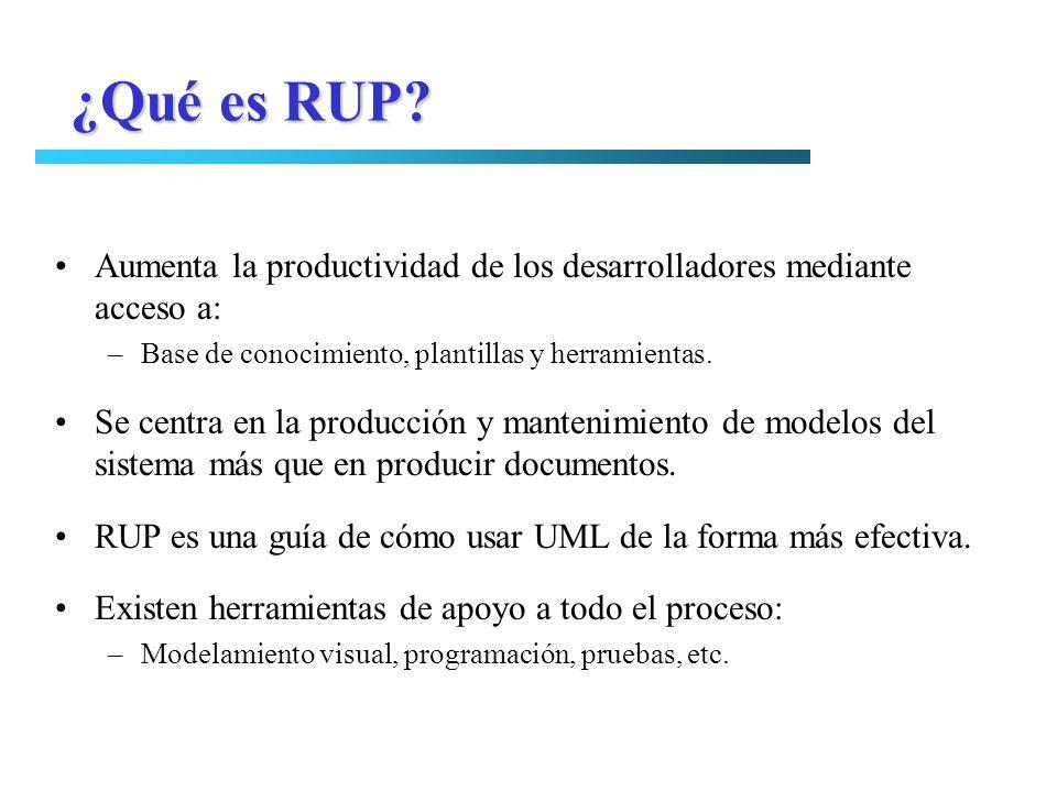 ¿Qué es RUP Aumenta la productividad de los desarrolladores mediante acceso a: Base de conocimiento, plantillas y herramientas.
