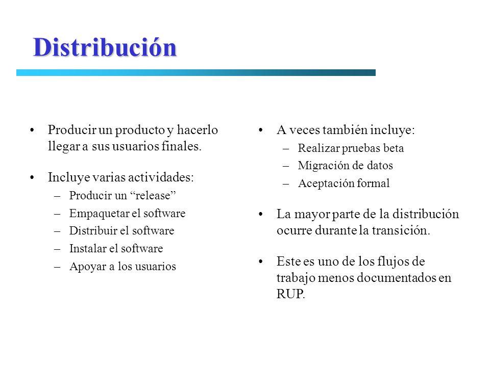 Distribución Producir un producto y hacerlo llegar a sus usuarios finales. Incluye varias actividades: