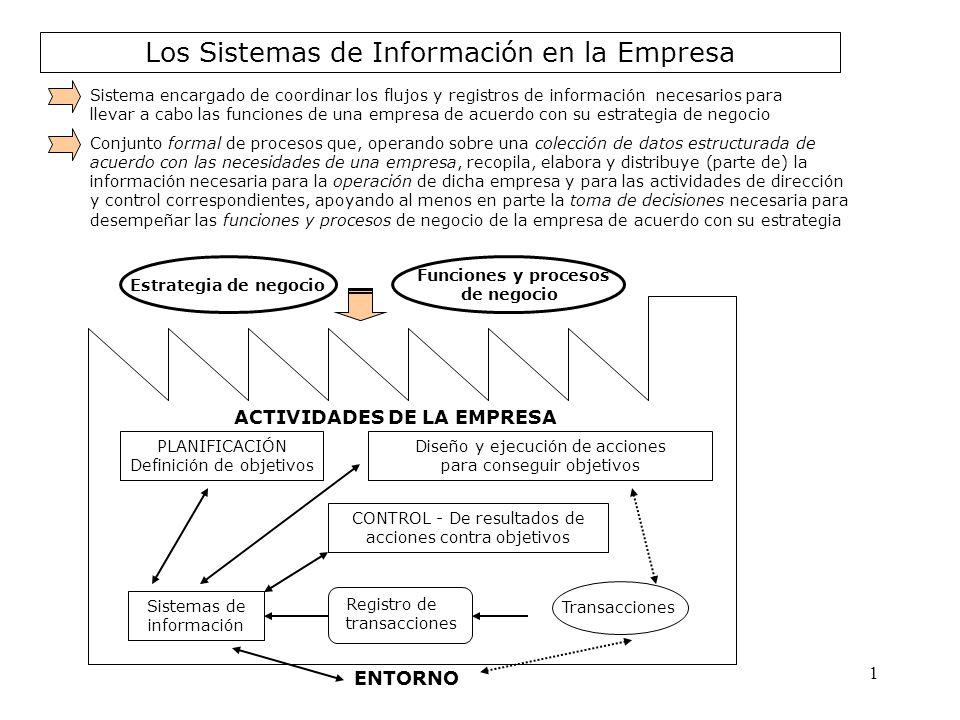 Los Sistemas de Información en la Empresa