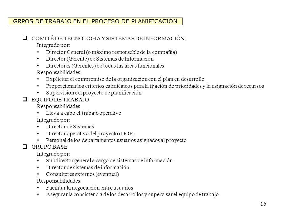 GRPOS DE TRABAJO EN EL PROCESO DE PLANIFICACIÓN