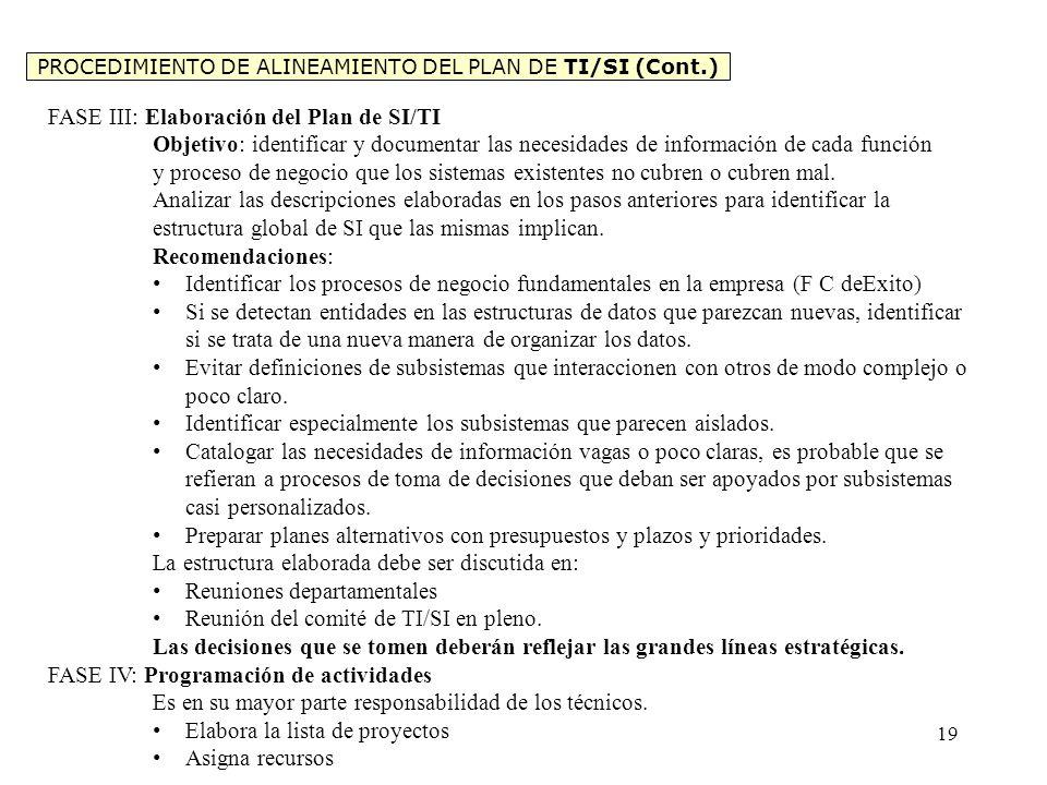 PROCEDIMIENTO DE ALINEAMIENTO DEL PLAN DE TI/SI (Cont.)