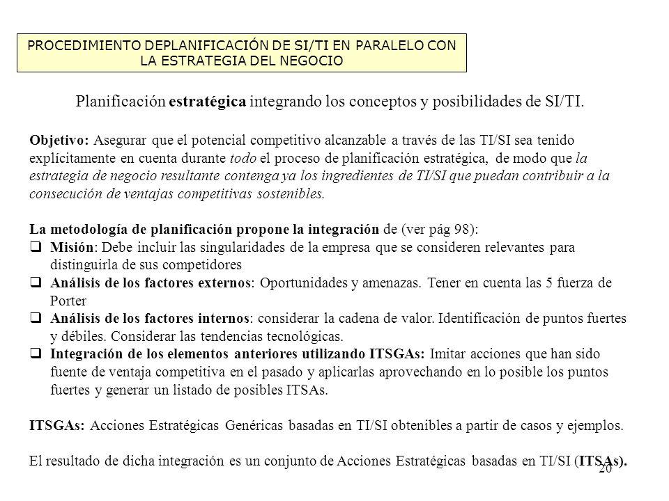 PROCEDIMIENTO DEPLANIFICACIÓN DE SI/TI EN PARALELO CON LA ESTRATEGIA DEL NEGOCIO