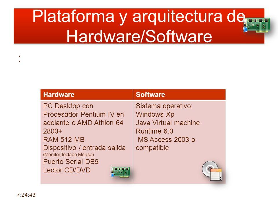 Plataforma y arquitectura de Hardware/Software