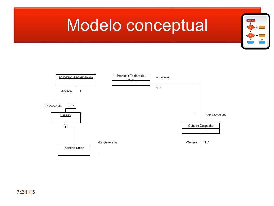 Modelo conceptual 6:30:39