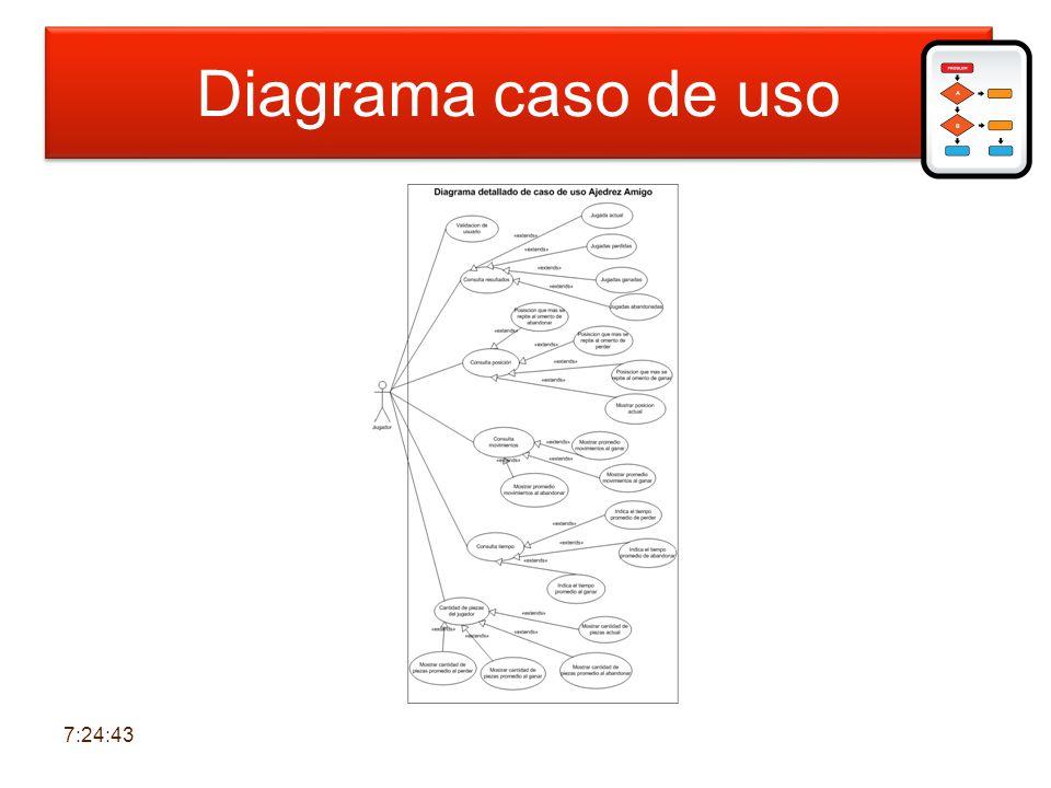 Diagrama caso de uso Diagrama de caso de uso 6:30:39