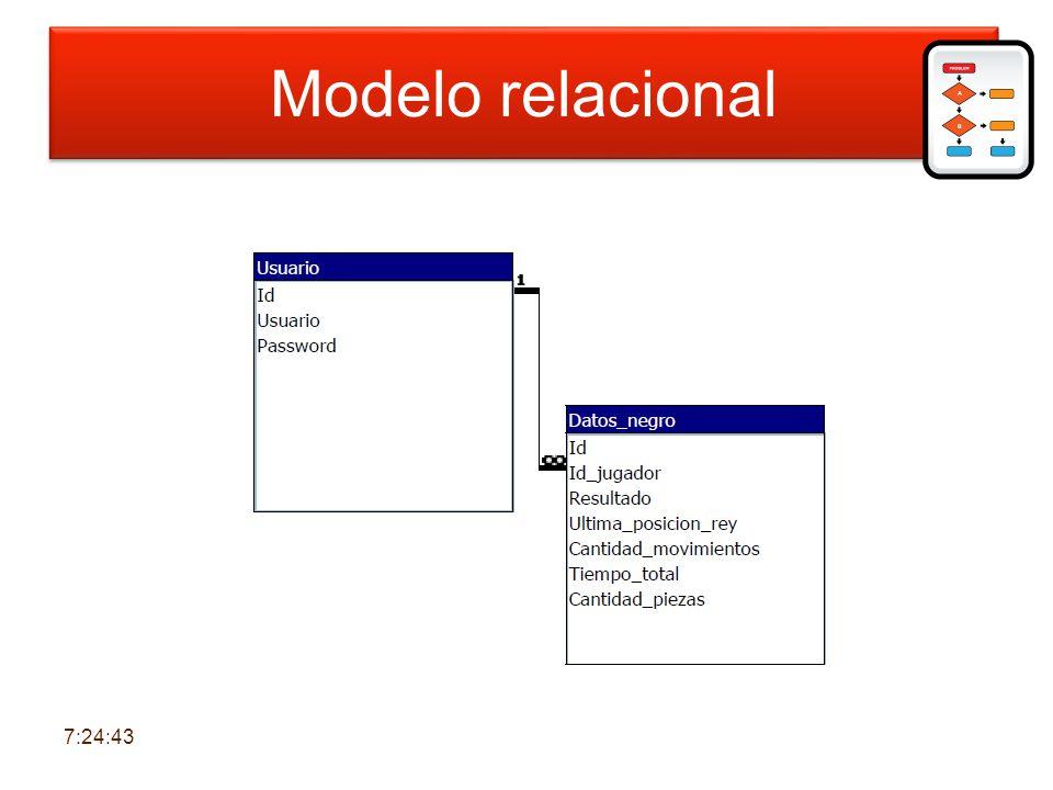 Modelo relacional Modelo relacional 6:30:39