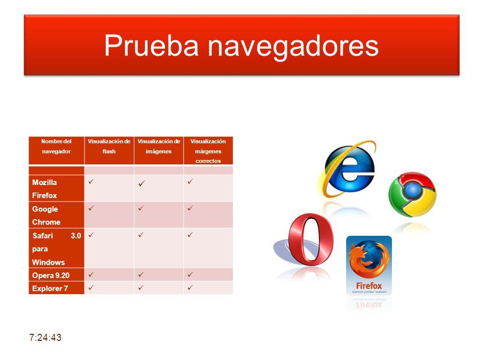 Prueba navegadores 6:30:39 Mozilla Firefox Google Chrome