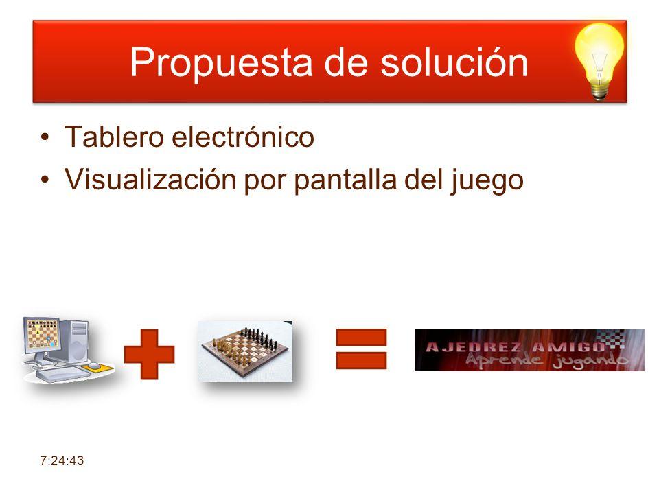 Propuesta de solución Tablero electrónico