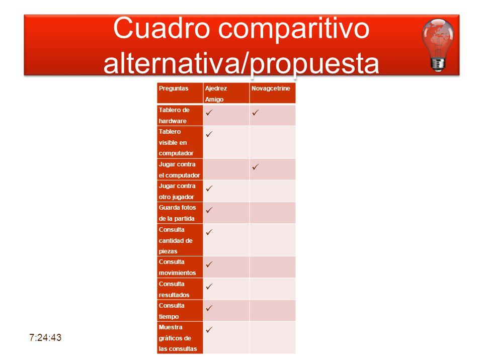 Cuadro comparitivo alternativa/propuesta