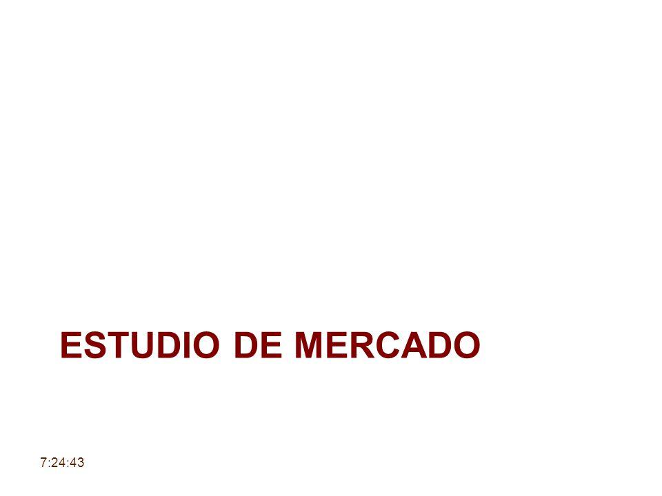 ESTUDIO DE MERCADO 6:30:38 6:30:38
