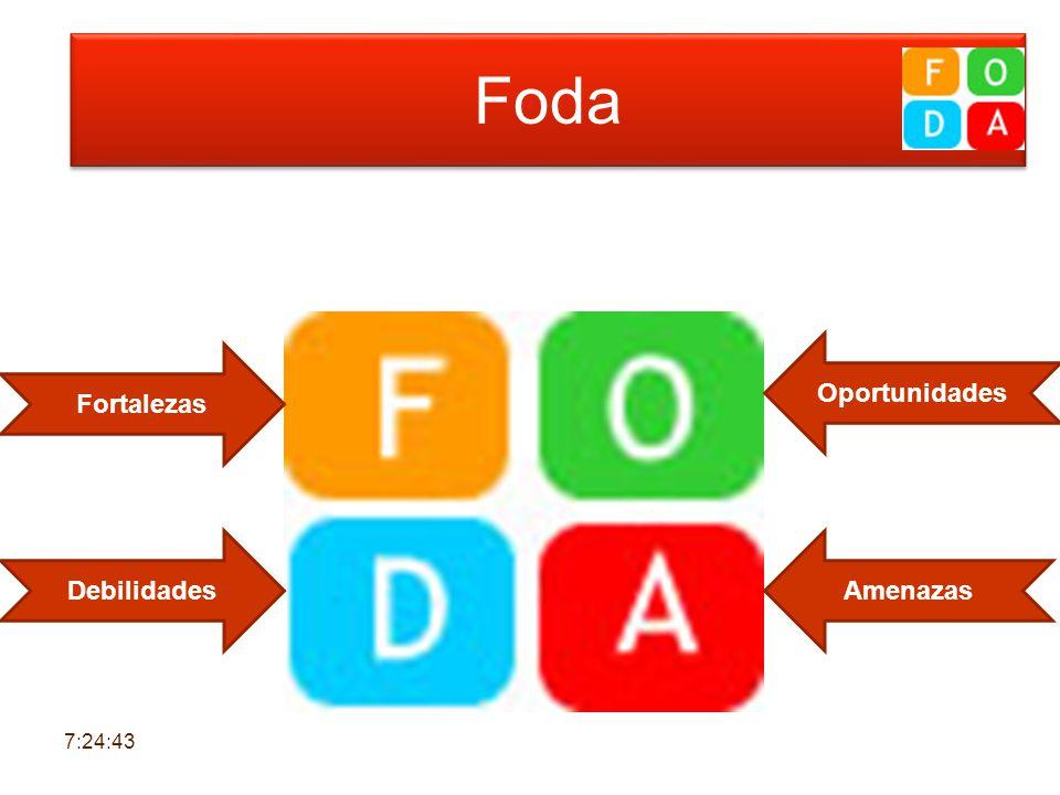 foda Foda Oportunidades Fortalezas Debilidades Amenazas Foraleza.
